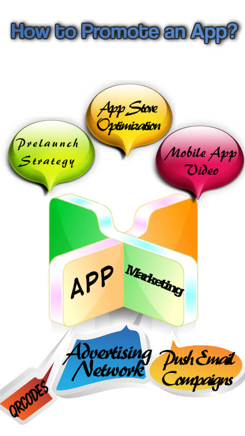 App Marketing & Press Release